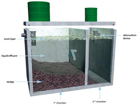 septic tank control wiring diagram similiar aerobic septic system