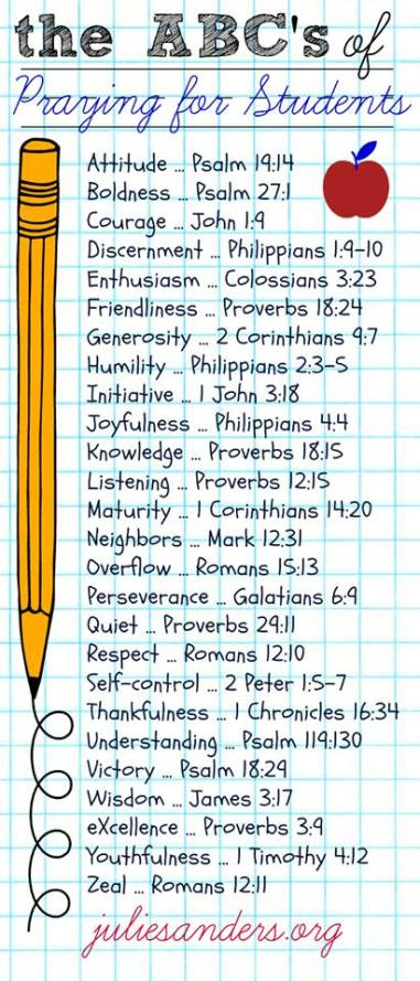 The Abc S Of Praying For Students Courageous Christian Father