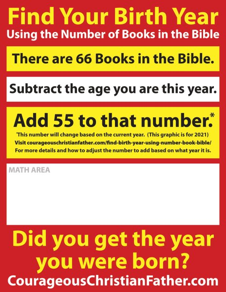 Find Your Birth Year using the Number of Book in the Bible