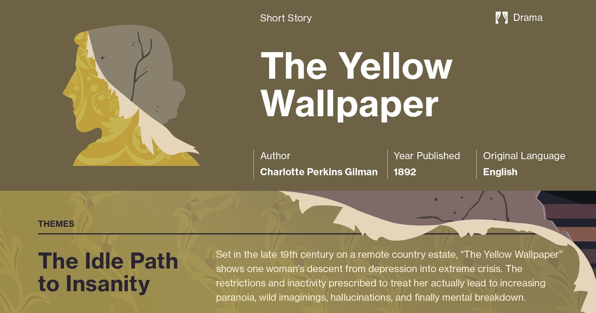 Charlotte Perkins Gilman The Yellow Wallpaper Quotes The Yellow Wallpaper Plot Summary Course Hero