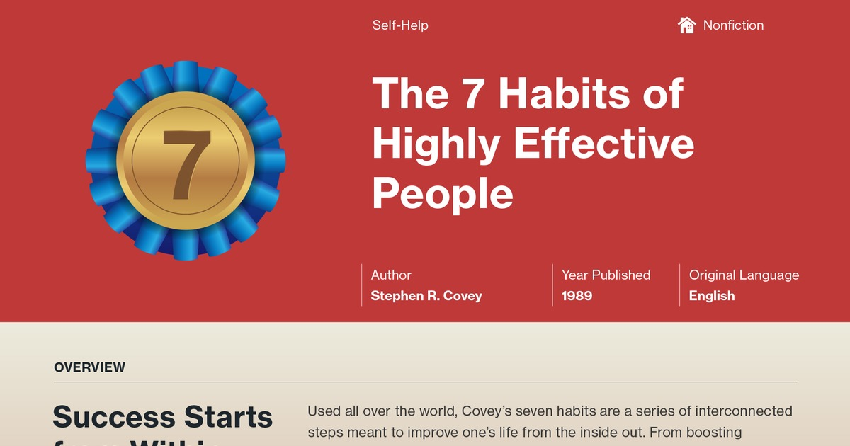 The 7 Habits of Highly Effective People Study Guide - Course Hero