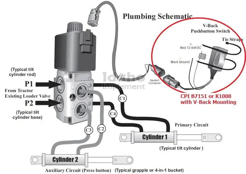 Hydraulic-Multiplier-Diverter-Schematic CPI