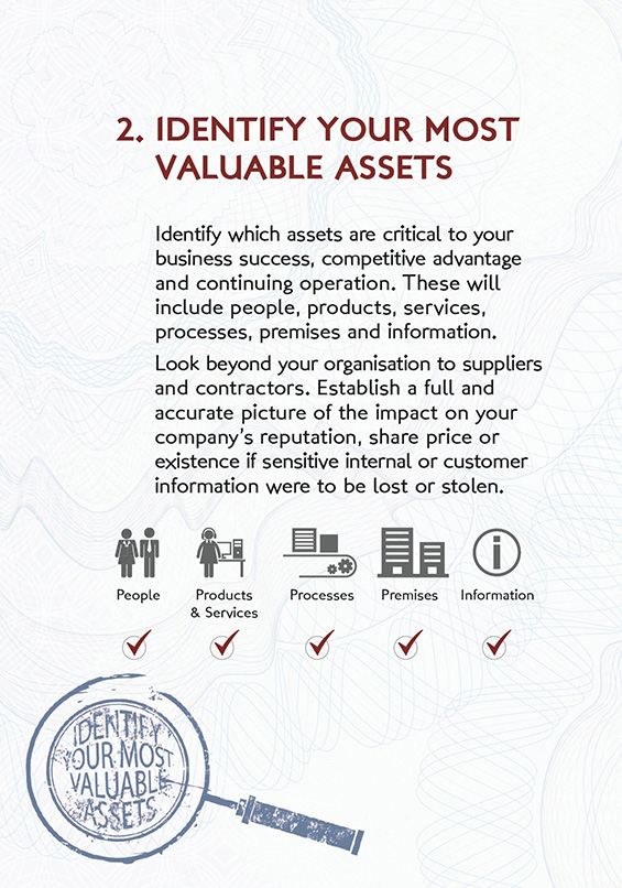 Identify threats to your most valuable assets