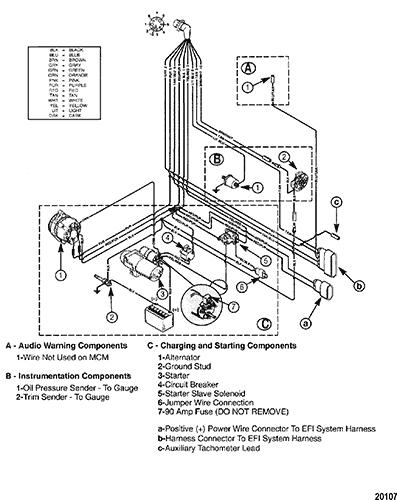 oliver alternator wiring diagram