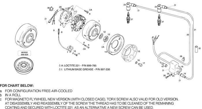 rotax 447 wiring diagram rotax ul engine magneto generator v w