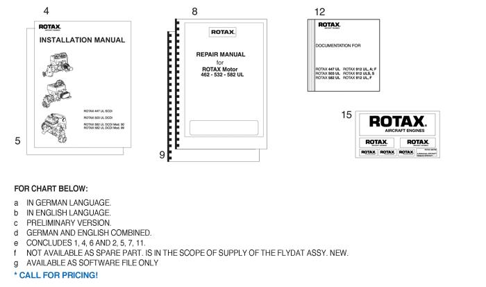 ROTAX 447, 503, 582, 618 UL ENGINE MANUALS AND DOCUMENTATION from