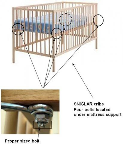 Ikea Recalls To Repair Cribs Due To Mattress Support