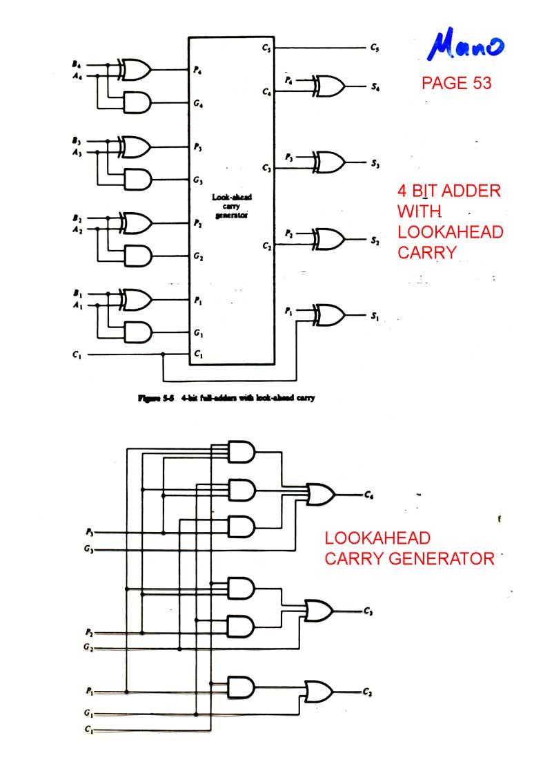 4 bit alu logic diagram