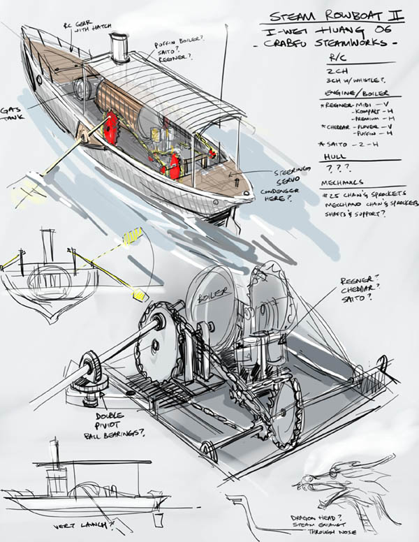 Row Boat Rowboat Diagram
