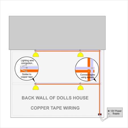 Wiring Diagram House circuit diagram template