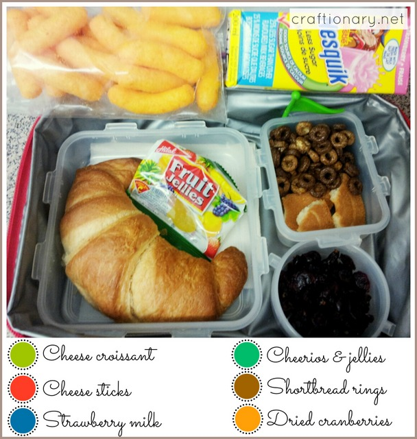 Toddler school lunches 6 - Fingerfood kindergarten ...