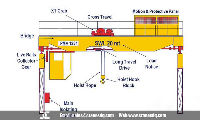 remote for overhead crane wiring diagrams