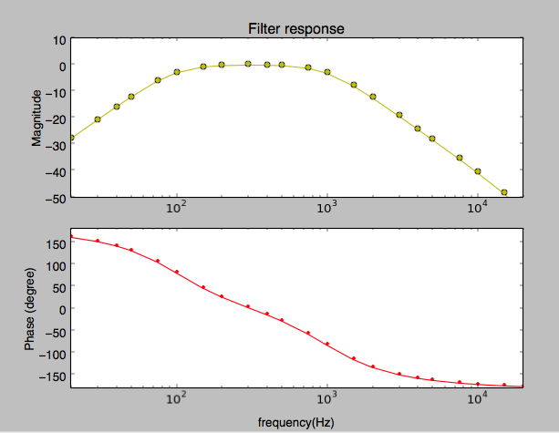 frequency-response-demo