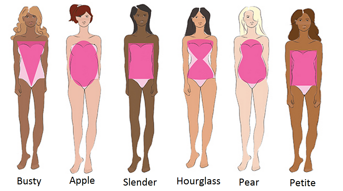 Types Of Body Ladies Pictures to Pin on Pinterest - PinsDaddy