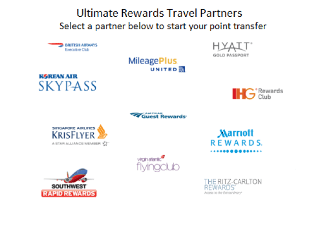 1:! point transfer for Chase Ultimate Rewards
