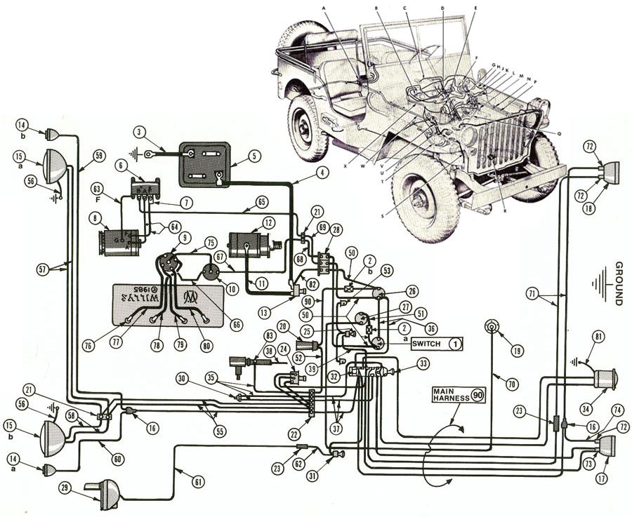 jeep cj5 dash schema cablage