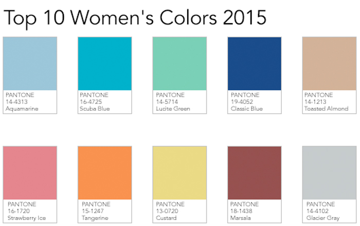 Pantone Green Color Names Chart - Worksheet  Coloring Pages - sample pms color chart