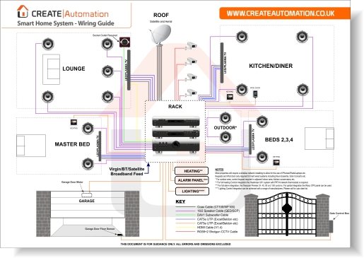 Av Wiring Diagrams Diagram Wiring Diagram Schematic