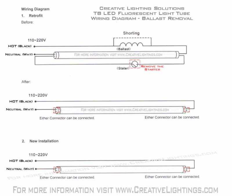 Groovy Nice Ballast Removal Wiringof Led Fluorescent Led Tubes Led Pods Dmx Wiring Digital Resources Otenewoestevosnl