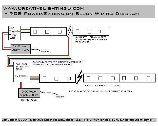 RGB LED IR Remote Controller - 12 Programs+6 User Modes 5-36VDC, IR