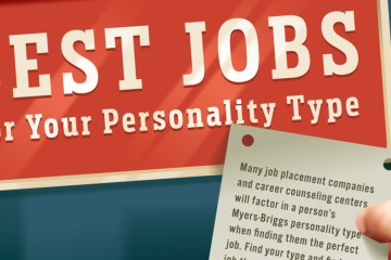 PersonalityTypeJobs_COV
