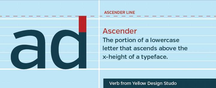typography101_00002_720x720