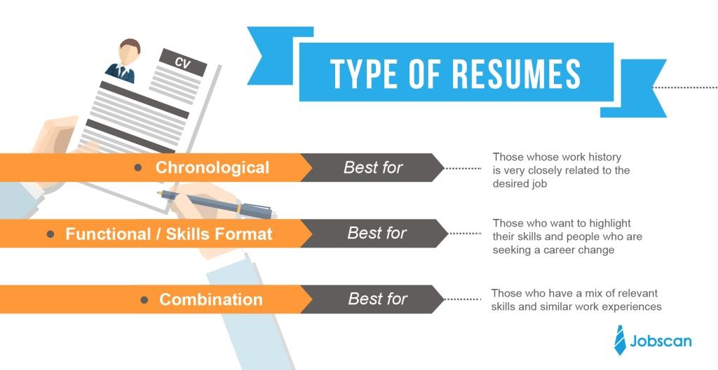 5 Resume Mistakes That Might Cost You Your Job - Creative Resume