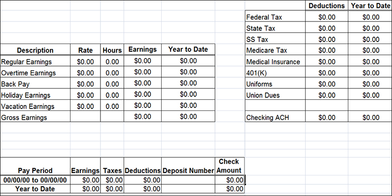 image of paystub example pay stub template below is a sample for