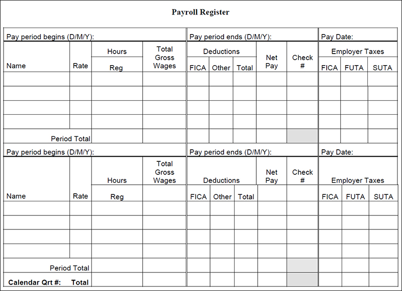 13+ Free Pay Stub Templates PDF, Word, Sample Formats - Blank Forms Templates