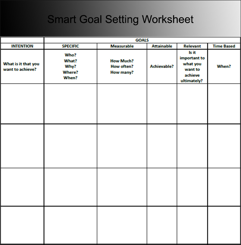 9+ Goal Sheet Templates - Free PDF Documents Download Creative - smart goals template