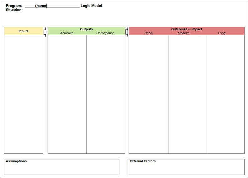 Logic Models Templates – Logic Model Template