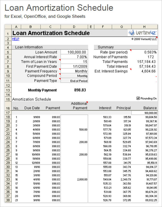 9+ Excel Mortgage Loan Calculator Templates Free PDF Formats