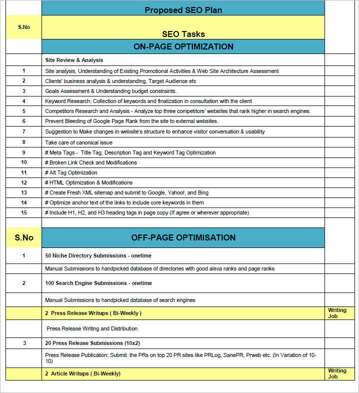 SEO Planning Template - Word, Forms, Excel, PDF Documents - seo plan template