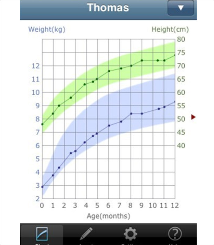 21+ Baby Growth Chart Templates Free Word, PDF, Excel Formats