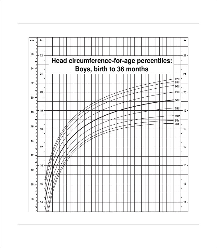 boys growth chart | node2003-cvresume.paasprovider.com