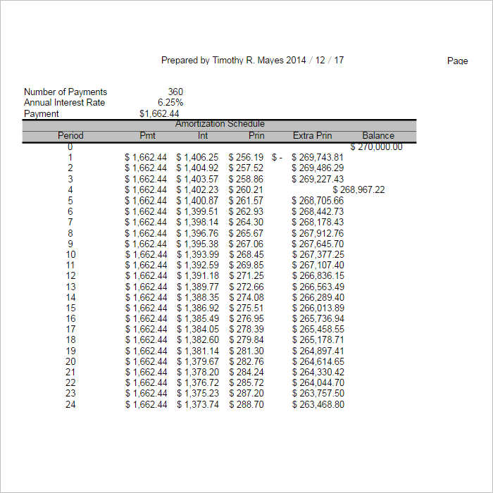 9+ Amortization Schedule Calculator Templates Free Excel, PDF - Amortization Calculator Excel