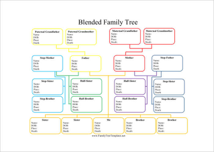 18+ Family Tree Templates Free PPT, Excel, Word Formats