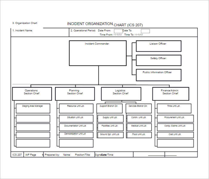 107+ Organizational Chart Templates Free Word, Excel Formats - template organization chart