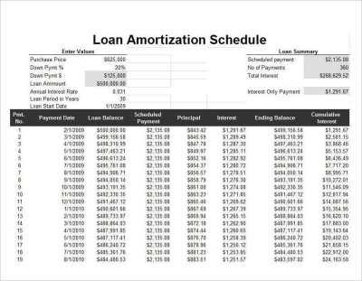 9+ Amortization Schedule Calculator Templates Free Excel, PDF