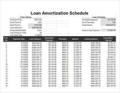 9+ Amortization Schedule Calculator Templates Free Excel, PDF