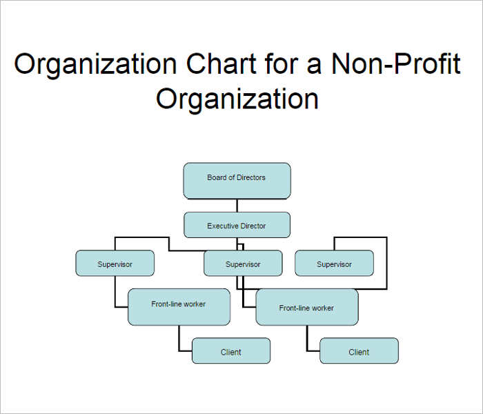 107+ Organizational Chart Templates Free Word, Excel Formats - non profit organizational chart