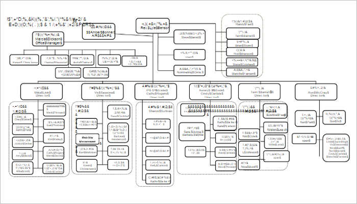 107+ Organizational Chart Templates Free Word, Excel Formats