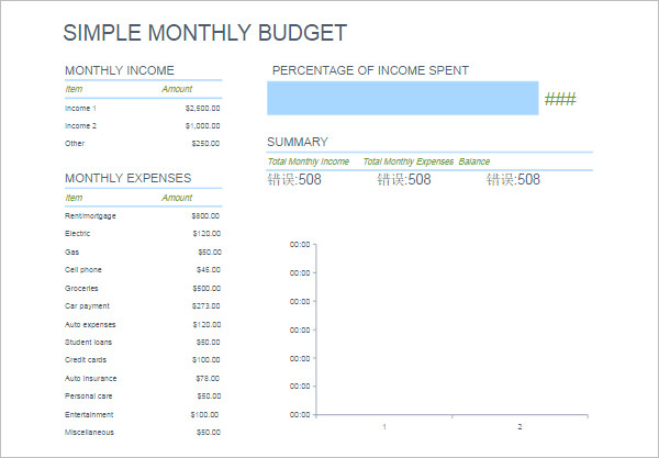 53+ Budget Planner Templates Free Word, PDF, Excel Formats