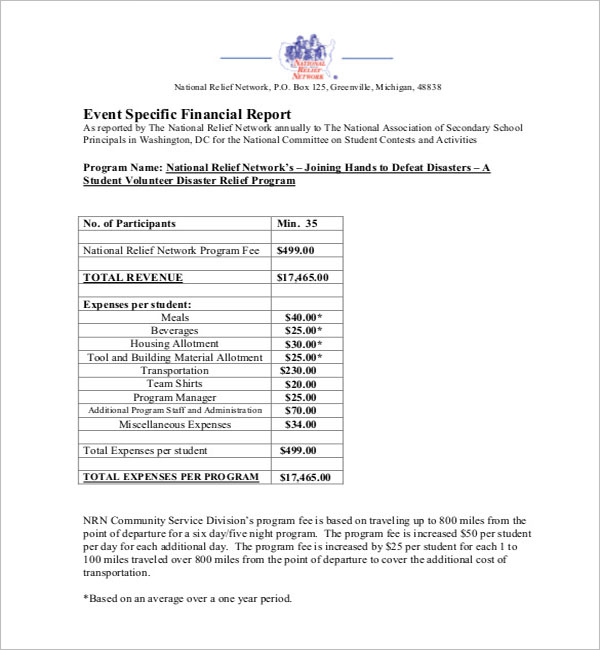 28+ Financial Report Templates Free PDF, DOC, PPT Examples - event summary report template