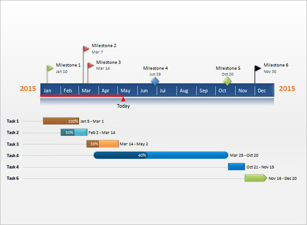 33+ Project Timeline Templates Free PPT, PDF, Word, Doc Formats