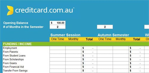 Student Budget Planner - Compare at CreditCardau