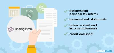 Loan Comparison: Funding Circle vs. Peerform - CreditLoan.com®