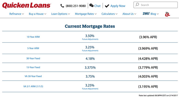 Quicken Loans Review - CreditLoan® - satisfaction of mortgage form