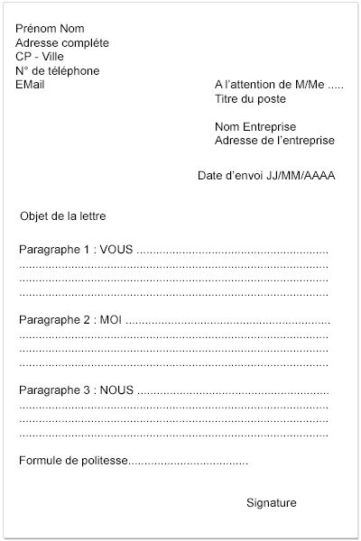 cv en piece jointe lettre de motivation