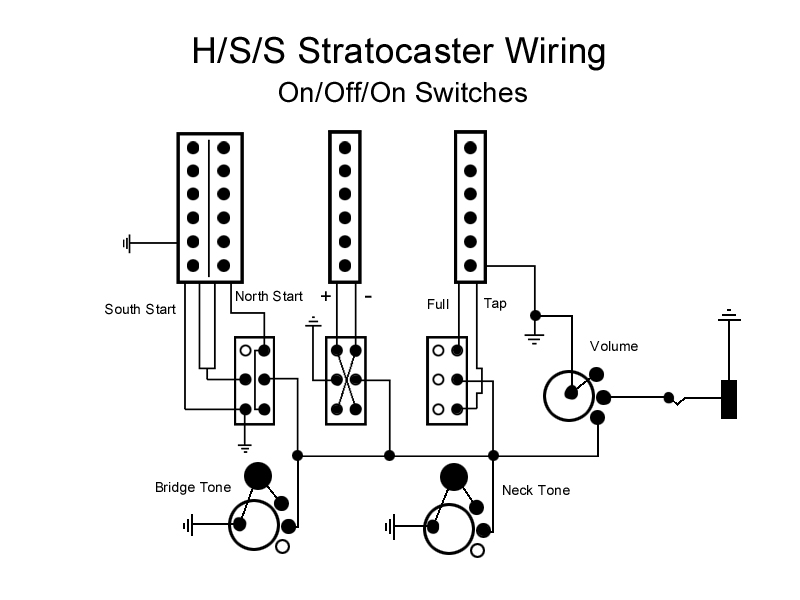 stratocaster wiring diagram no tone controls